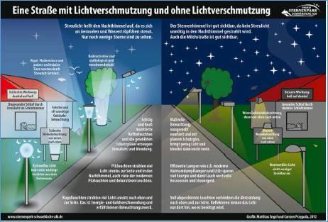 umweltbeirat-lichtverschmutzung